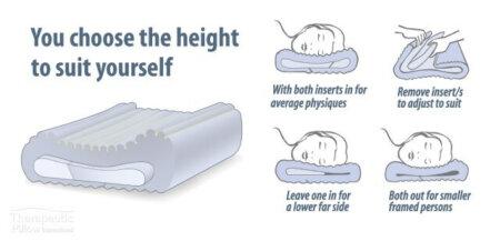 complete sleeper features
