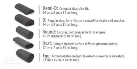 lumbar roll shapes